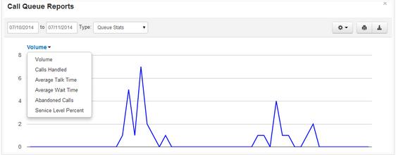Stats Grid-queue-reports