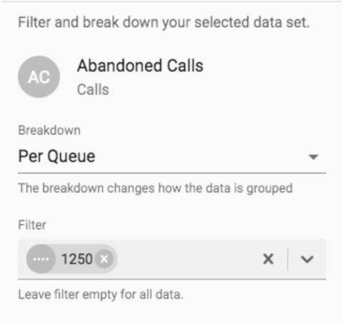 abandoned-calls